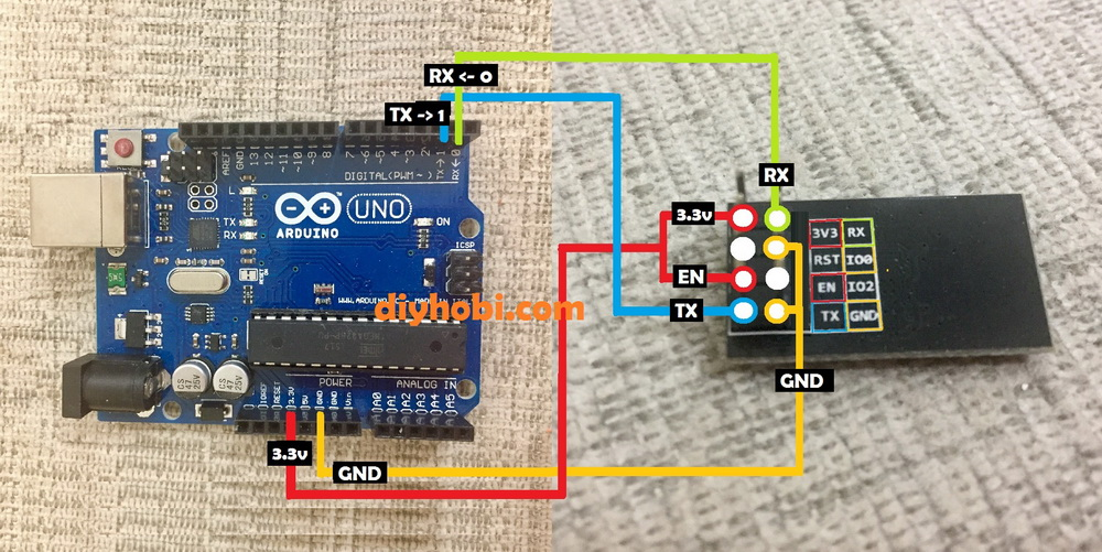 Arduino Uno flush program Esp1