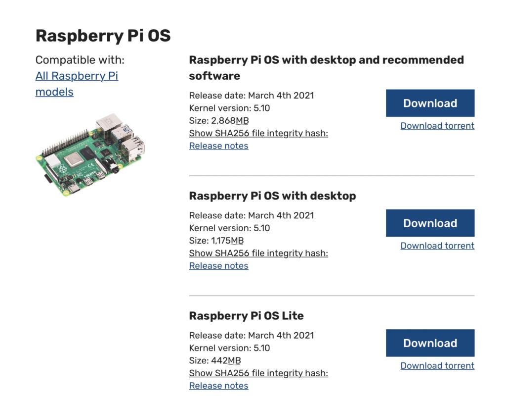 raspberry pi os torrent